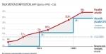 Serge Dassault, la flat tax, nouvel impôt sur le revenu.jpg